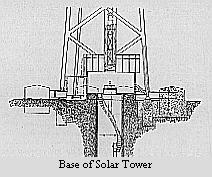 [Blueprint of Base of Tower]