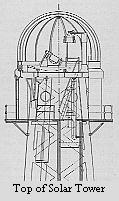 [Blueprint of Top of Tower]